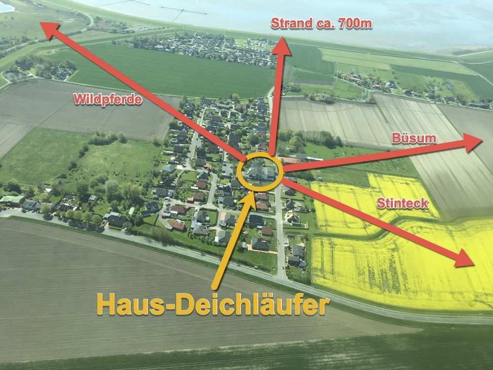 Deichlaeufer-Strand-Entfernung